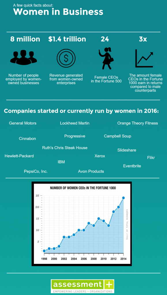 womeninbusinessinfographic